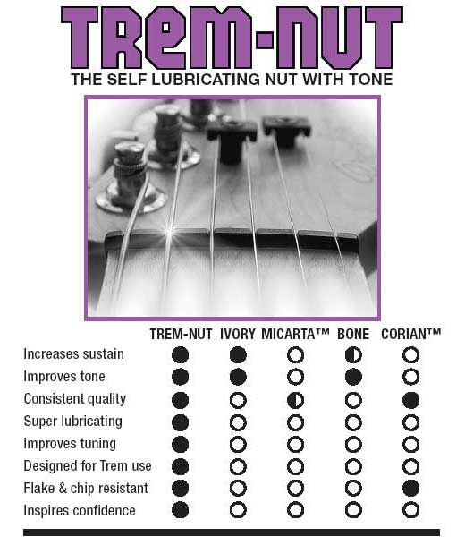 Graph Tech Trem-Nut Strat® Slotted Nut (Strat® Curved Slotted) Dimensions